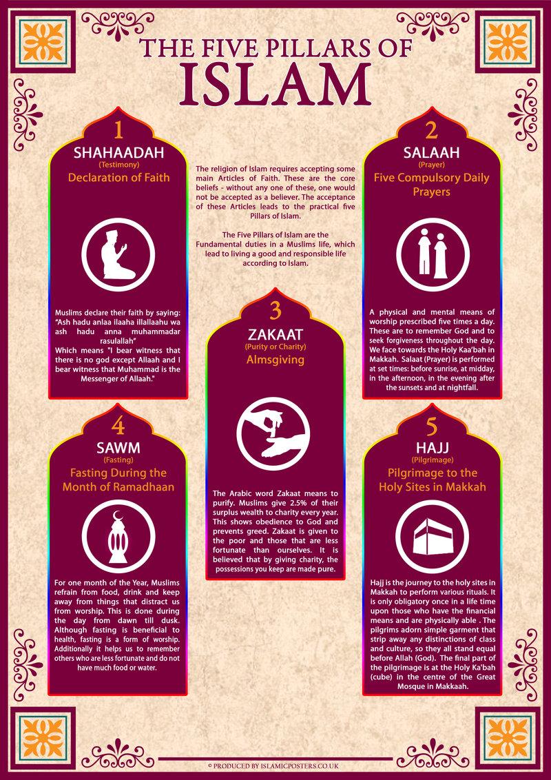 5_Pillars_Of_Islam_by_billax